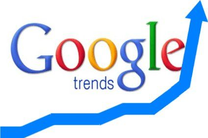 google trends for viral marketing
